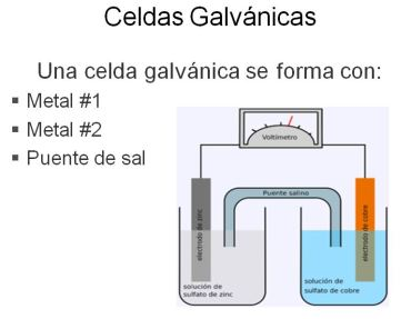 Celda galvanica clásica