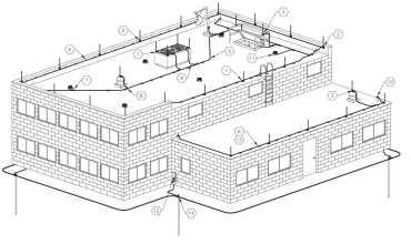 Pararrayos: caso de techo plano