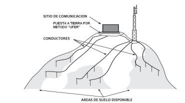 Mot56_cerro
